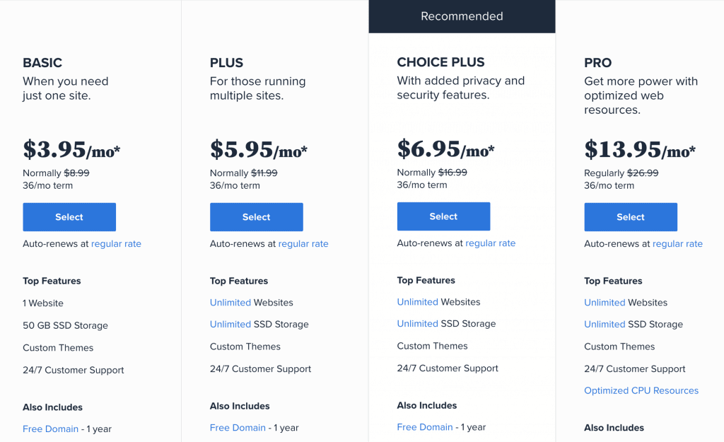 Bluehost Pricing for Shared Hosting