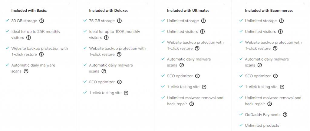 GoDaddy WordPress Features