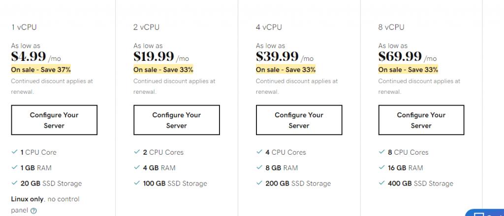 GoDaddy VPS Pricing