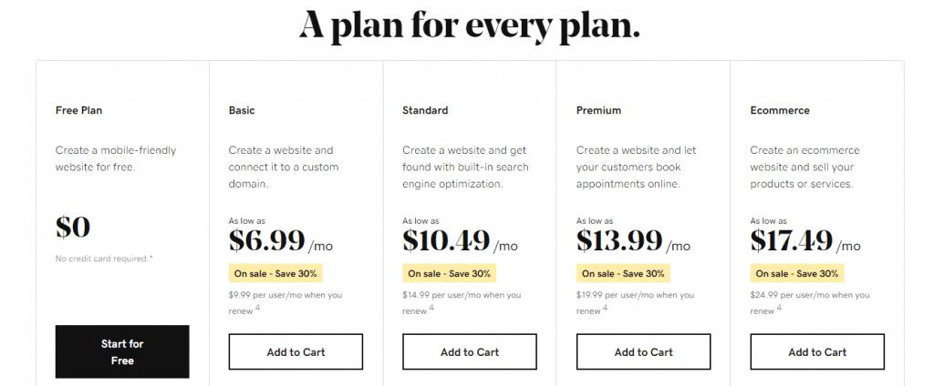 GoDaddy Website Builder Prices