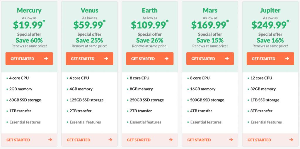 HostPapa VPS Hosting Pricing