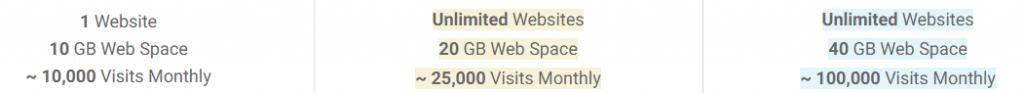 Database limitations
