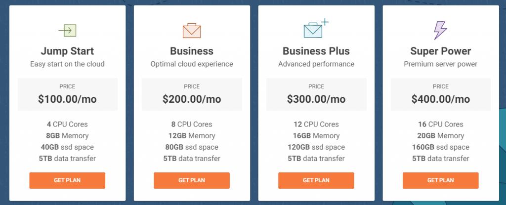 SiteGround Cloud Hosting Plans