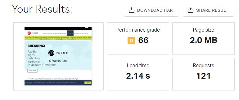 Pingdom Speed Test for SiteGround Website