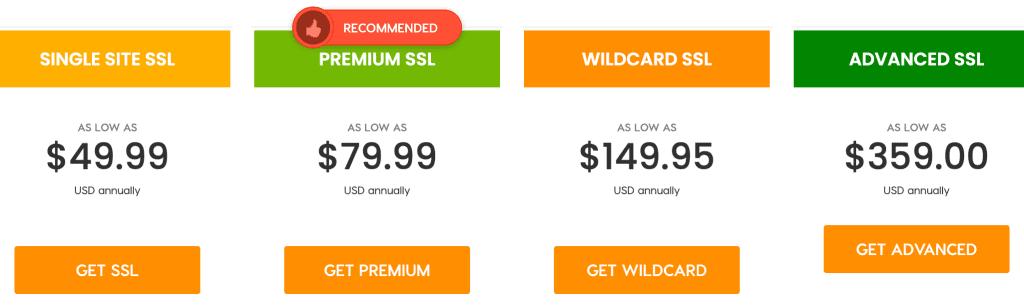 A2 Hosting SSL Pricing