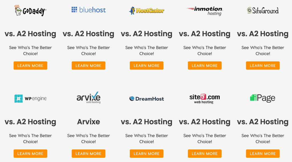 A2 Hosting Compared to Other Leading Companies