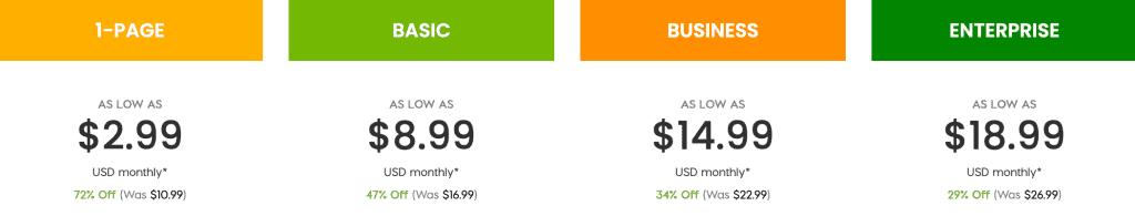 A2 Hosting Website Builder Pricing